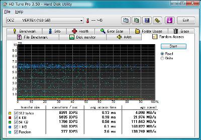 HD Tune Pro ランダムリード