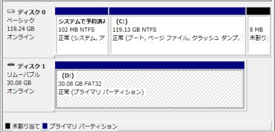 フォーマットはFAT32のままでした