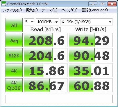 CrystalDiskMark 1000MB Writeback