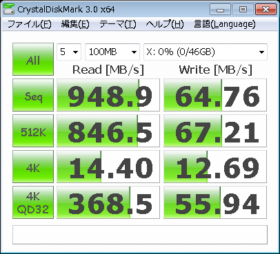CrystalDiskMark 100MB No Writeback