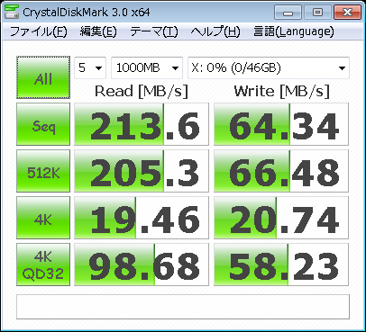 CrystalDiskMark 1000MB No Writeback