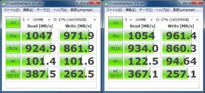 MK3265GSX x3 RAID5 CDM 100MB