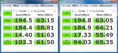 Vertex2 v1.1& v1.25 CDM