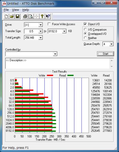 Vertex2 v1.25 ATTO Bench Mark
