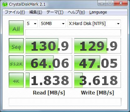 RR2640X4のCrystalDiskMark結果