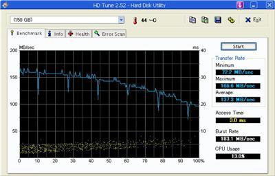 WD Raptor WD1500ADFD 150GB 16MB