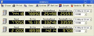 HDBENCH Ver.3.30