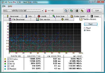 HD Tune Pro ランダムライト