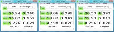 左からSDカード、GH-CRMR1-SKA、BSCRMSDCBK