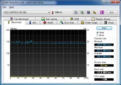 HDTune シーケンシャルリード Vertex2 50GB