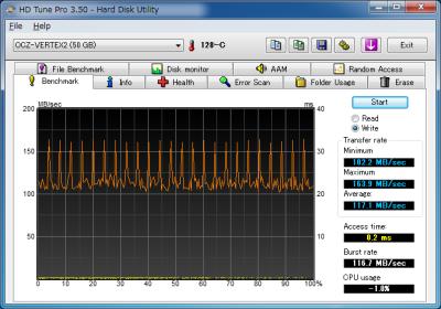 HDTune シーケンシャルライト Vertex2 50GB