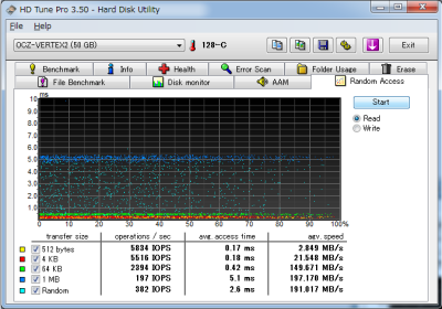 HDTune ランダムリード Vertex2 50GB
