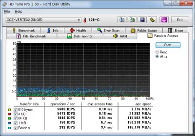 HDTune ランダムライト Vertex2 50GB