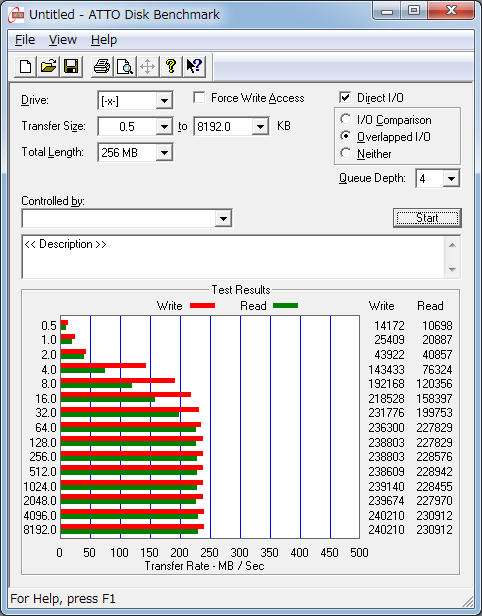 ATTO Disk Benchmark Vertex2 50GB