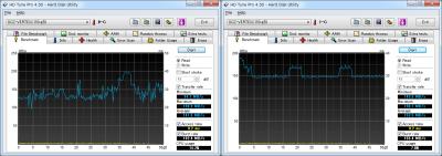 Vertex2 v1.1& v1.25 HD Tune シーケンシャルリード
